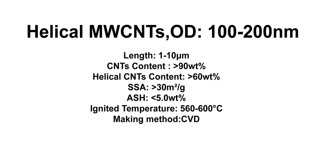 Helical MWCNTs (TNHIM)