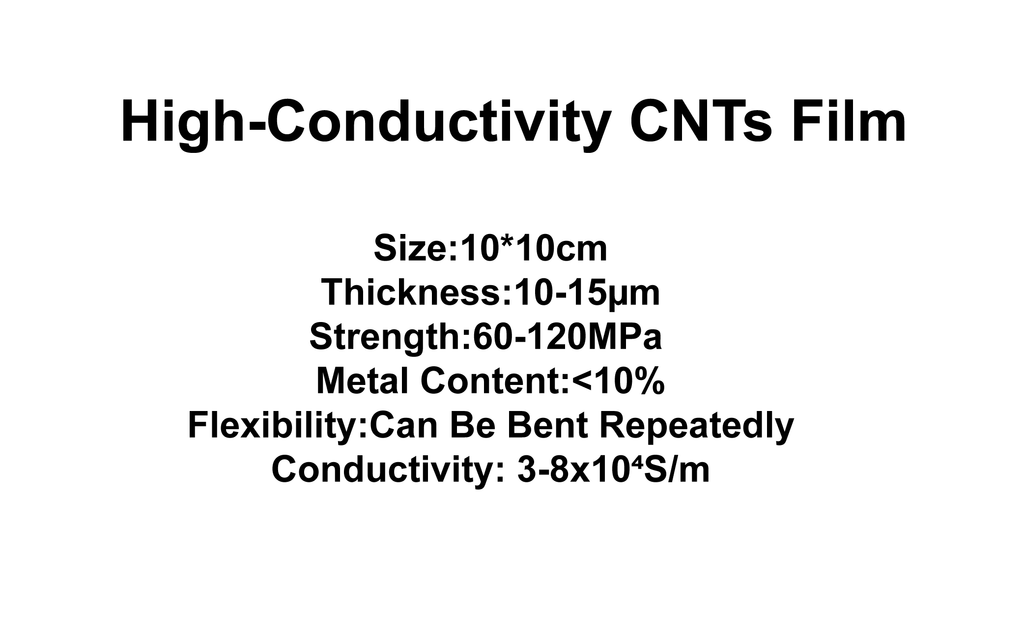 High-Conductivity CNTs Film (TNHCF)