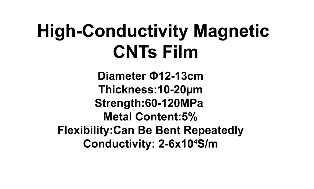 High-conductivity magnetic CNTs Film