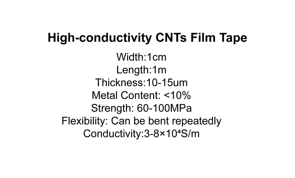 High- conductivity CNTs Film Tape