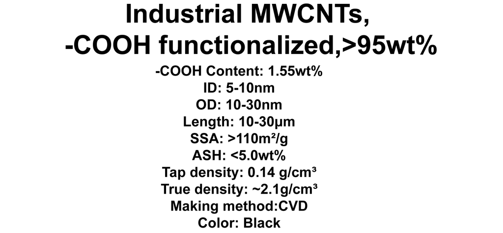 Industrial MWCNTs, -COOH functionalized (TNIMC4)
