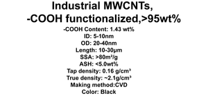 Industrial MWCNTs, -COOH functionalized (TNIMC6)
