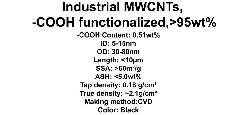 Industrial MWCNTs, -COOH functionalized (TNIMC8)