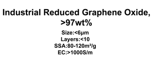 Industrial Reduced Graphene Oxide, >97wt%