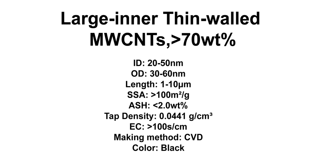 Large-inner Thin-walled MWCNTs (TNLIM)