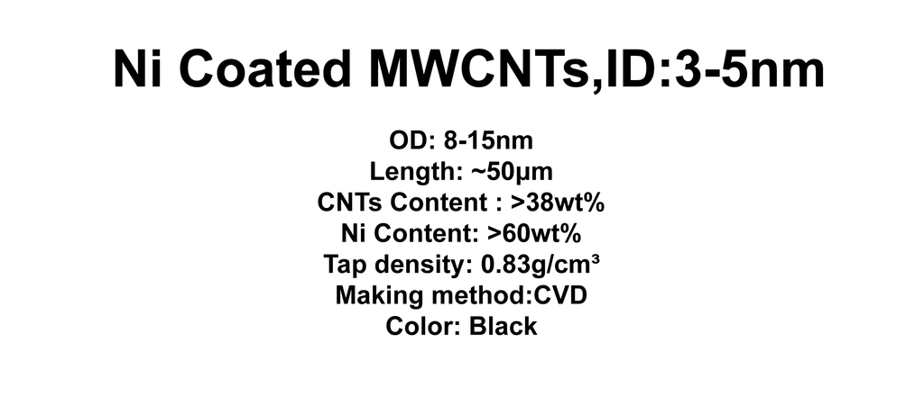 Ni Coated MWCNTs (TNNiM2)