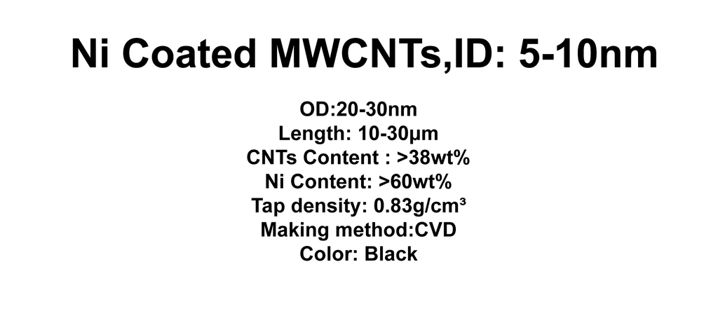 Ni Coated MWCNTs (TNNiM5)