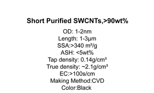 Short Purified SWCNTs