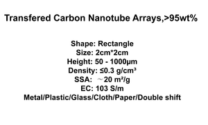 Transfered Carbon Nanotube Arrays,>95%
