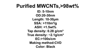 Purified MWCNTs (TNM5)