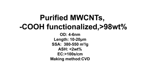 Purified MWCNTs, -COOH functionalized (TNMC0)