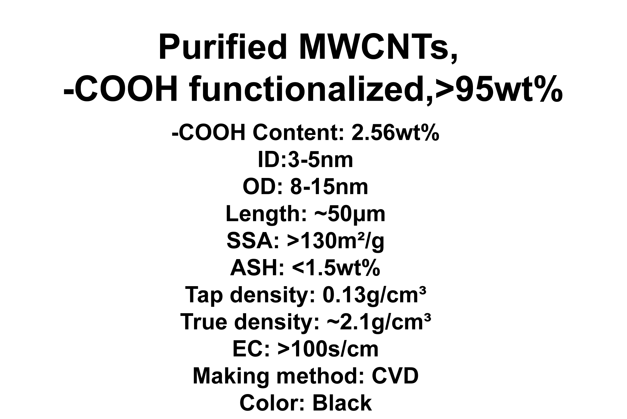 Purified MWCNTs, -COOH functionalized (TNMC2)