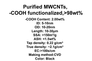 Purified MWCNTs, -COOH functionalized (TNMC3)