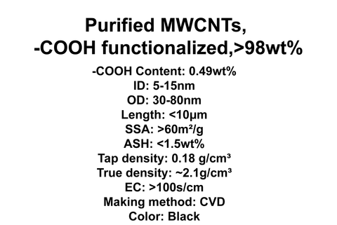 Purified MWCNTs, -COOH functionalized (TNMC8)