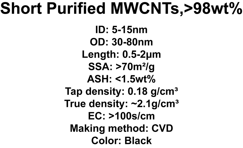 Short Purified MWCNTs (TNSM8)