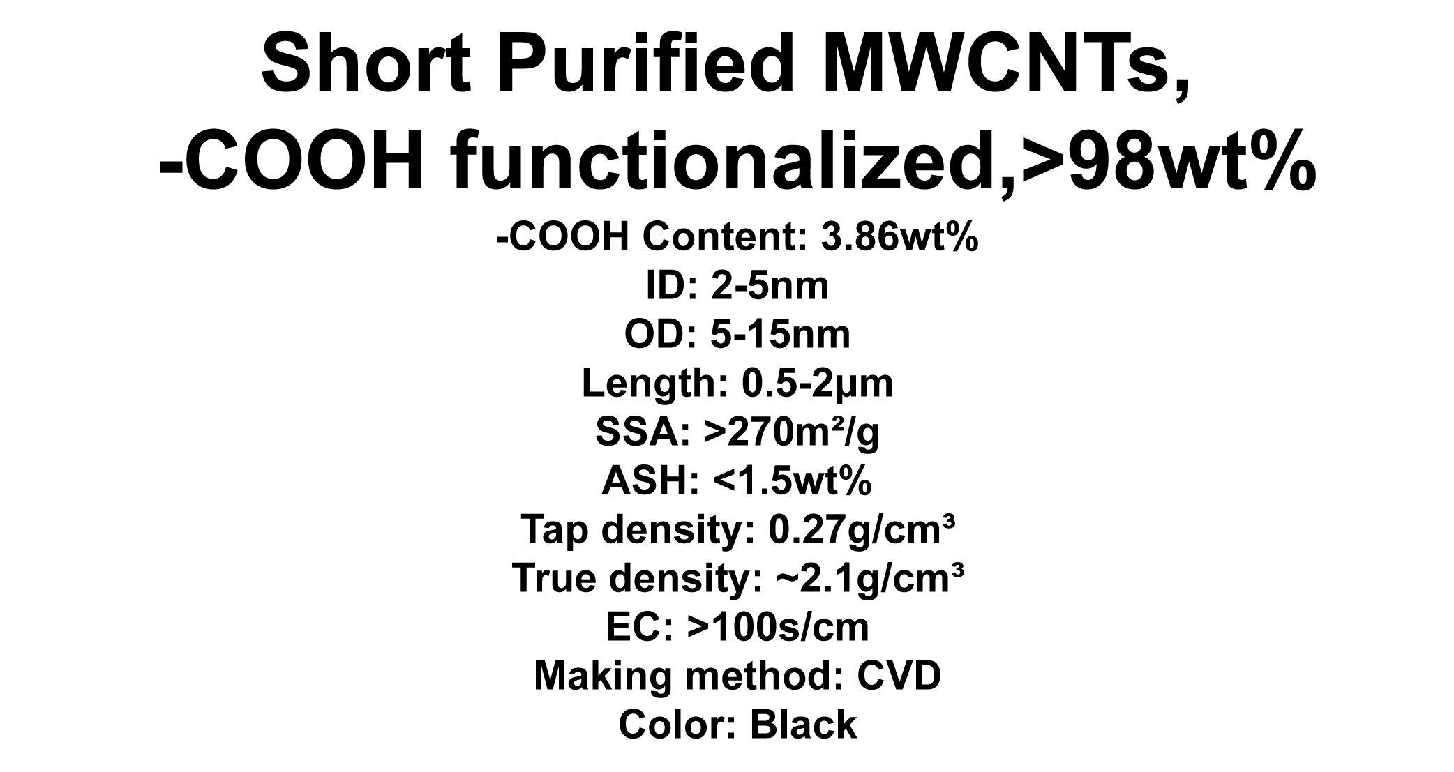 Short Purified MWCNTs, -COOH functionalized (TNSMC1)
