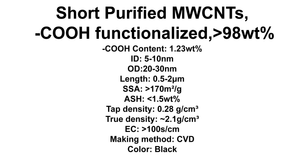 Short Purified MWCNTs, -COOH functionalized (TNSMC5)