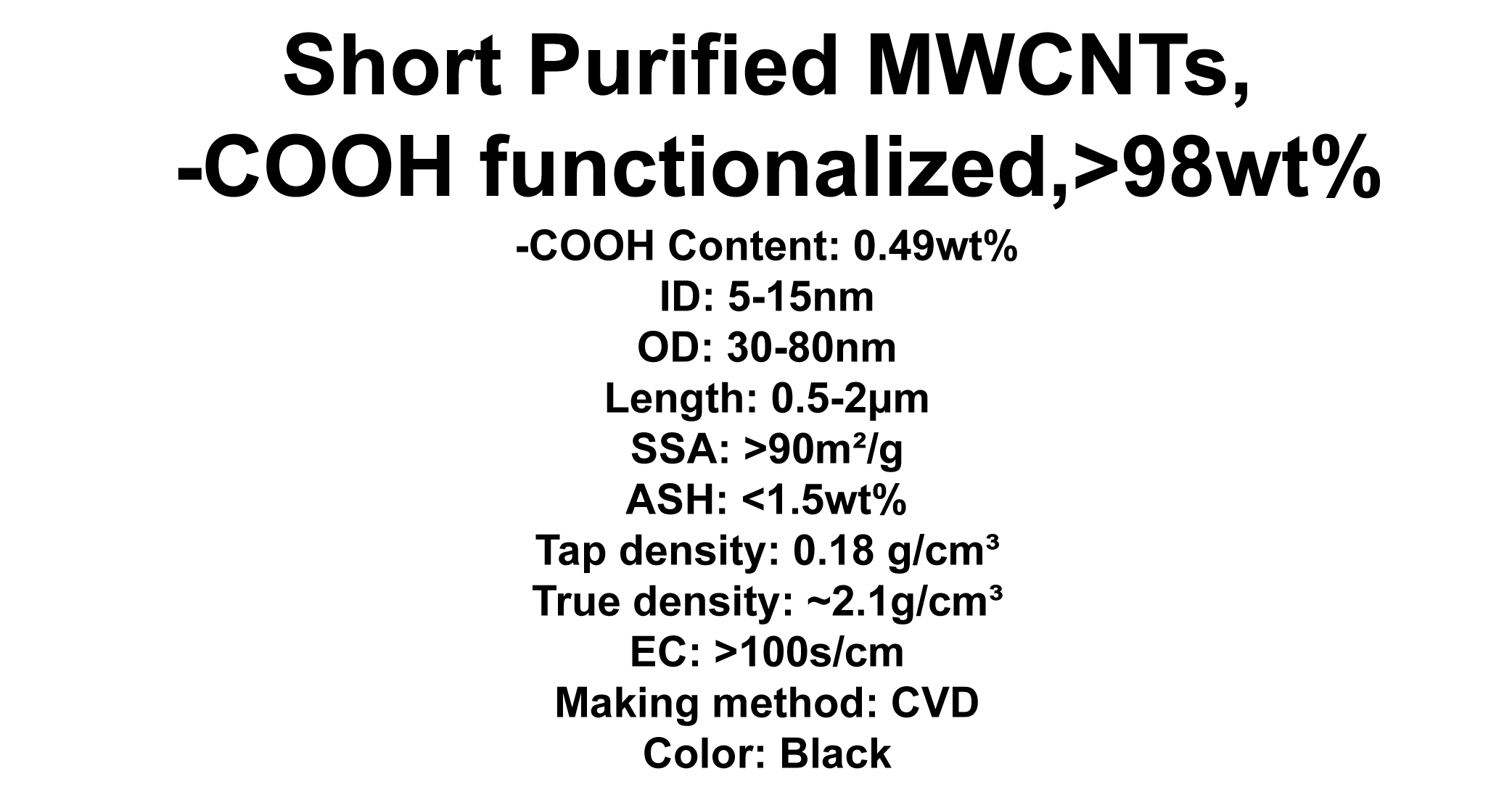 Short Purified MWCNTs, -COOH functionalized (TNSMC8)