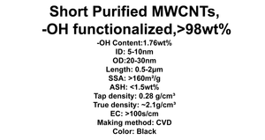 Short Purified MWCNTs, -OH functionalized (TNSMH5)