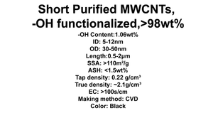 Short Purified MWCNTs, -OH functionalized (TNSMH7)