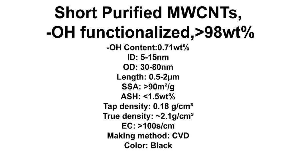 Short Purified MWCNTs, -OH functionalized (TNSMH8)