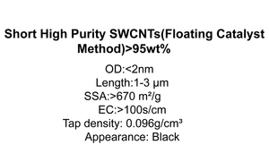 Short High Purity SWCNTs (Floating Catalyst Method)