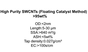 High Purity SWCNTs (Floating Catalyst Method)