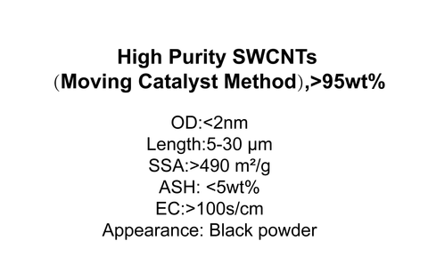 High Purity Single-walled Carbon Nanotubes (Moving Catalyst Method)