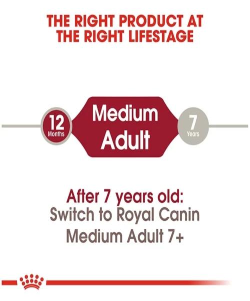 Royal Canin Medium Adult Dog Food - Pet Mall