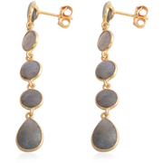 Labradorite Dangle Earrings in Yellow Gold over Sterling Silver Gemstone Collectors U.S.