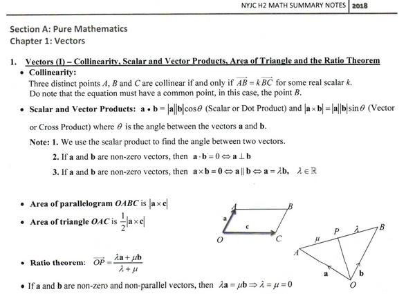 NYJC 2018 H2 math summary notes