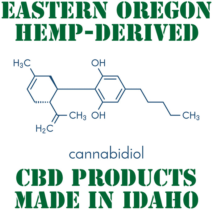 CBD Wholesale Opportunities