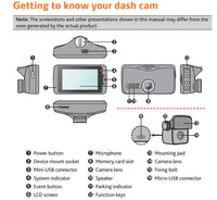 MIO MiVue 698D 1080P GPS Dual Camera (Front+Rear) Car Dashcam