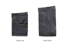 Load image into Gallery viewer, SUPER SOFT FLUFFY SELVEDGE DENIM