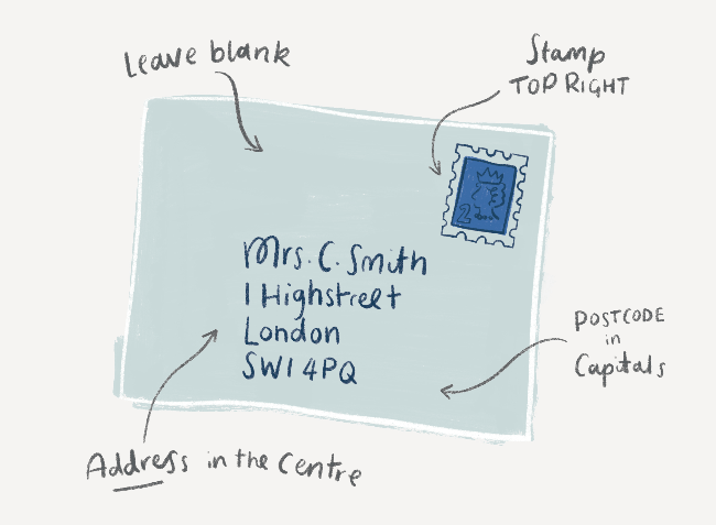 How to address an envelope illustrated guide for posting UK cards