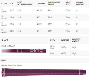 Ladies Ping G Le2 Fairway Wood
