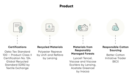 Riopele Certifications, Recycled Materials and Responsibly Sourced Raw Materials