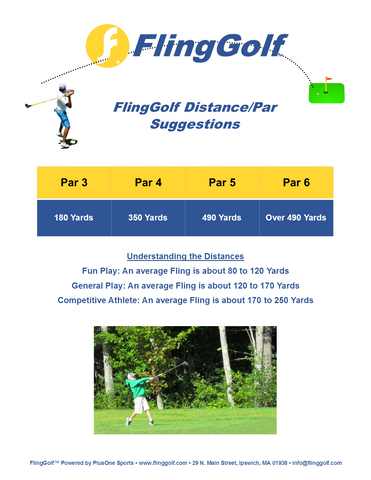 FlingGolf Suggested Distances