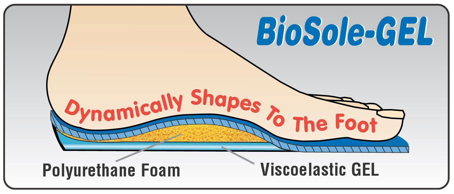 Insole - Biosole-Gel Soft Men's Orthotics