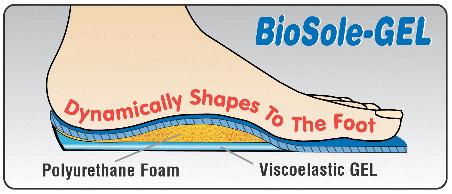 Insole - BioSole-Gel Sport Men's Orthotics