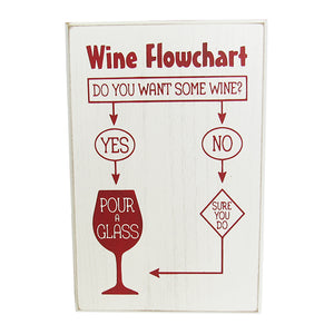 Wine life Wine Flow sign