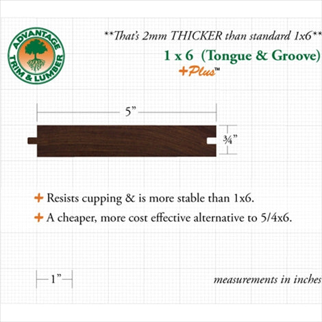 1 x 6 +Plus® Ipe Wood T&G Decking
