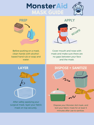 Why You Should Wear A Cloth Mask Over Your Surgical Mask