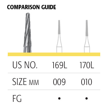 Flat-End Tapered Fissure Long Carbide Burs - Avtec Dental