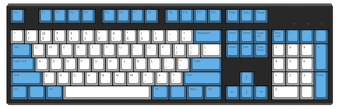 Code Authority Keyboard