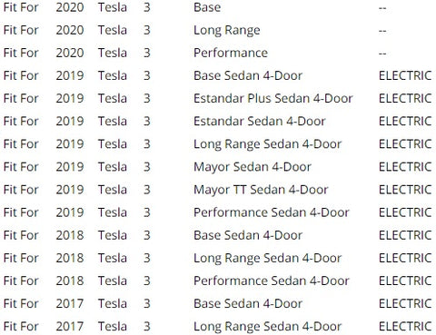 Model 3 trims for carbon fiber spoiler