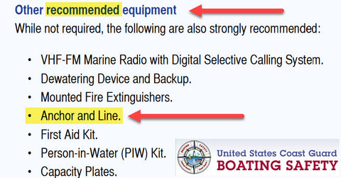 US Coast Guard Anchor Requirement