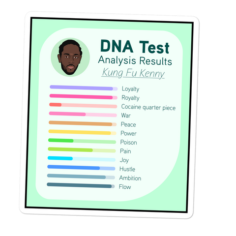 Inside My DNA Sticker