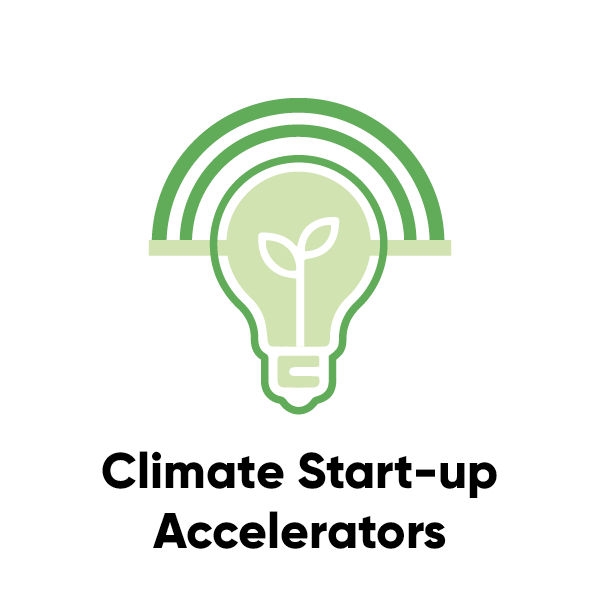Climate start up accelerators icon