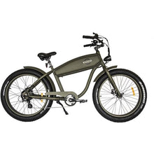 The Beast 500 - Electric Bikes